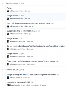 Git Commit Message Spring-boot