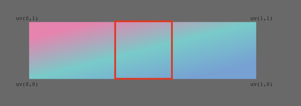 Linear gradient scaled