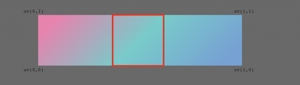 Linear gradient adjustment