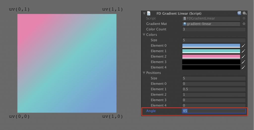 Linear Gradient with angle
